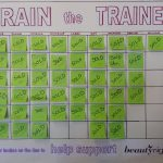 Train the Trainer, vancouver, Le Physique, fundraiser, beauty night society, personal training, revenge